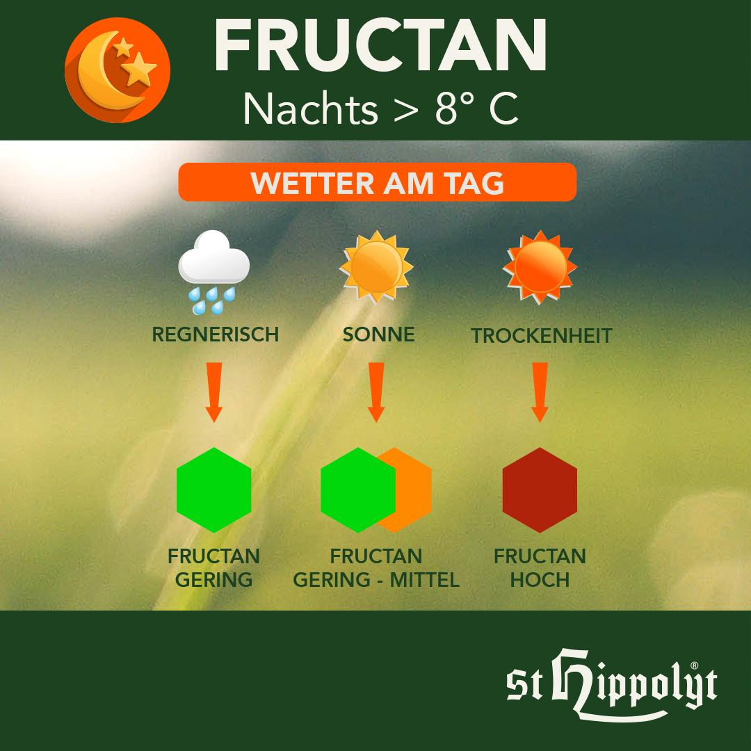 https://www.st-hippolyt.de/media/image/94/99/8e/Fructan_3.jpg